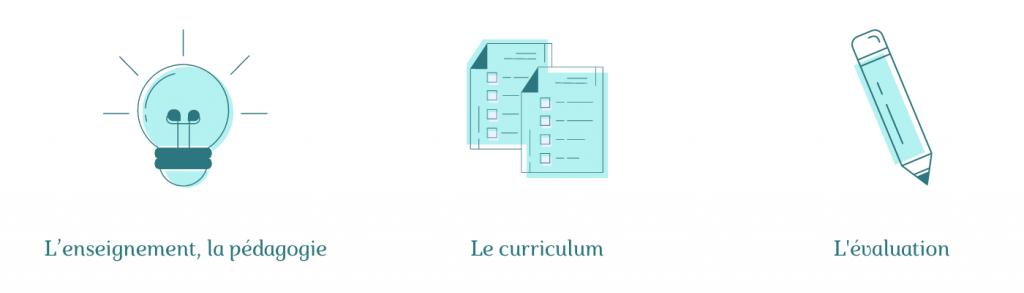 De nouveaux espaces d'apprentissage au service de pédagogies innovantes