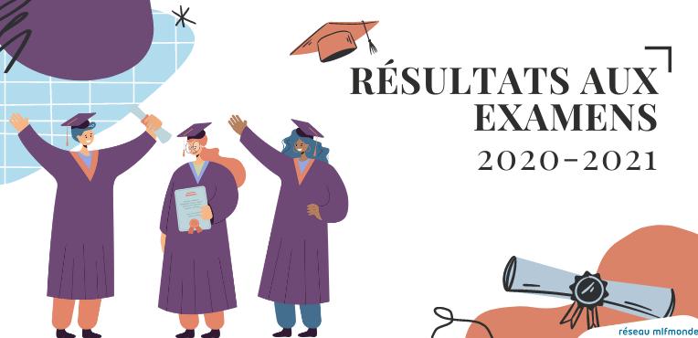 slider examens mlf 2021