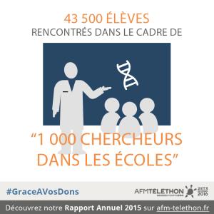 Infographie téléthon 1000 chercheurs 2016